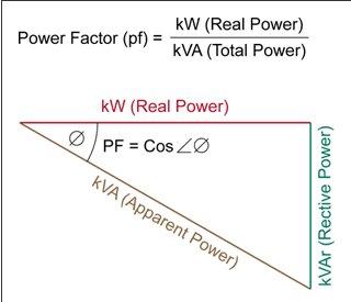 Bulk Power Factor Correction